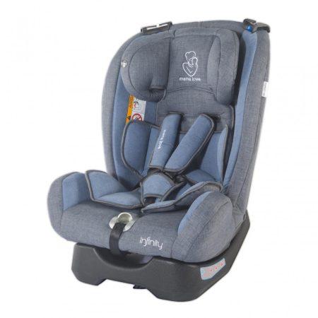 MamaLove Infinity autós gyerekülés 0-36 kg